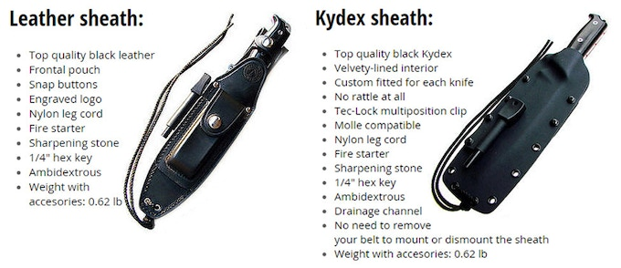 Fire starter, sharpening stone, hex key and nylon leg cord included with both sheaths.
