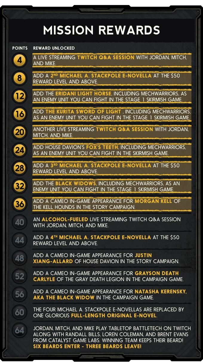 BattleTech Tactical para PC en KickStarter - Página 2 88c882f5457a08b4c00d212e6c5f7ab0_original