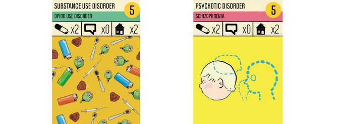 Here is shown the Opiod Use Disorder and Schizophrenia cards