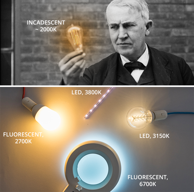 Lights have dramatically evolved since 1879. What would Mr. Edison say?