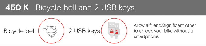 If/when we reach 450k you get a bicycle bell and 2 USB keys!