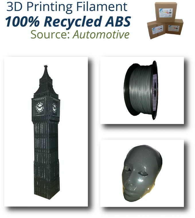 rABS 3D Printed Objects