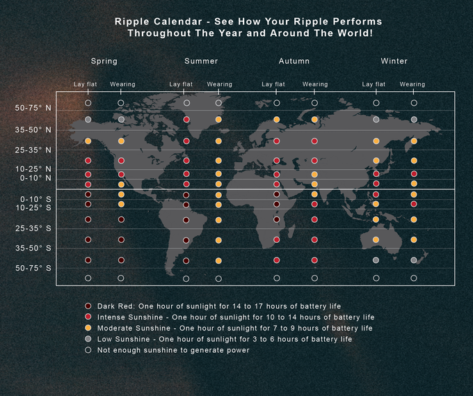 Ripple Calendar