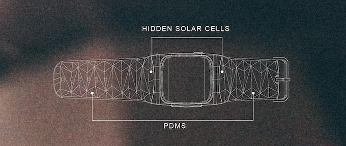 Hidden Solar Cells- New Breakthrough in Solar Design