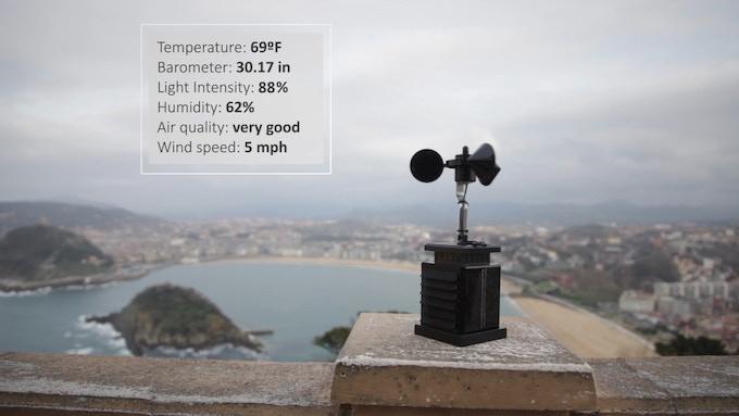 Meteorological box