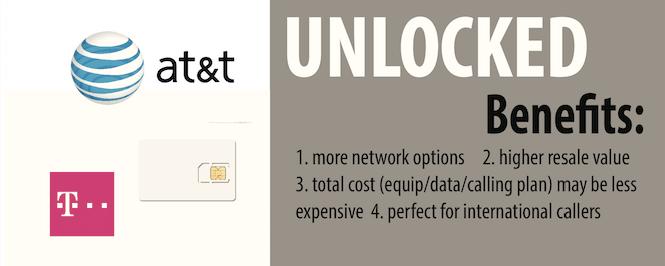 Unlocked GSM