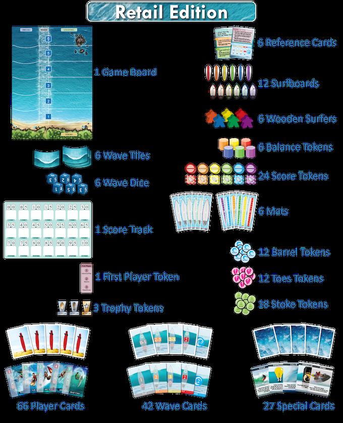 Balance Board Tricks Youtube: Tavarua By Far Off Games —Kickstarter