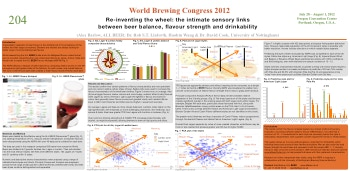World Brewing Congress poster presentation