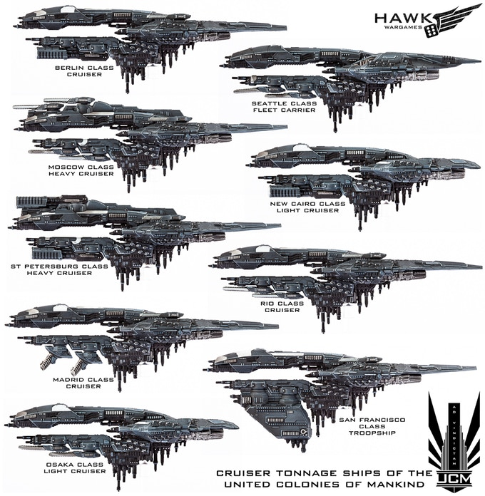 dropfleet - Dropfleet Commander by Hawk Wargames 85288a2a56449f163dc8f97634033801_original
