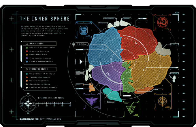 The Inner Sphere, circa 3025.