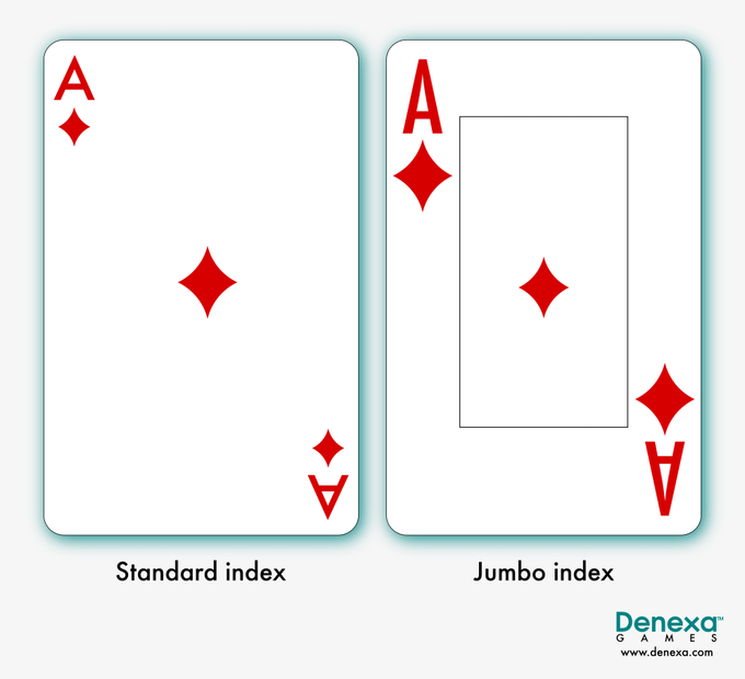 Standard index vs. jumbo index.