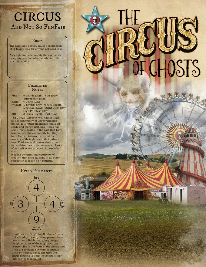 The Circus of Ghosts - a Not so Fun-Fair