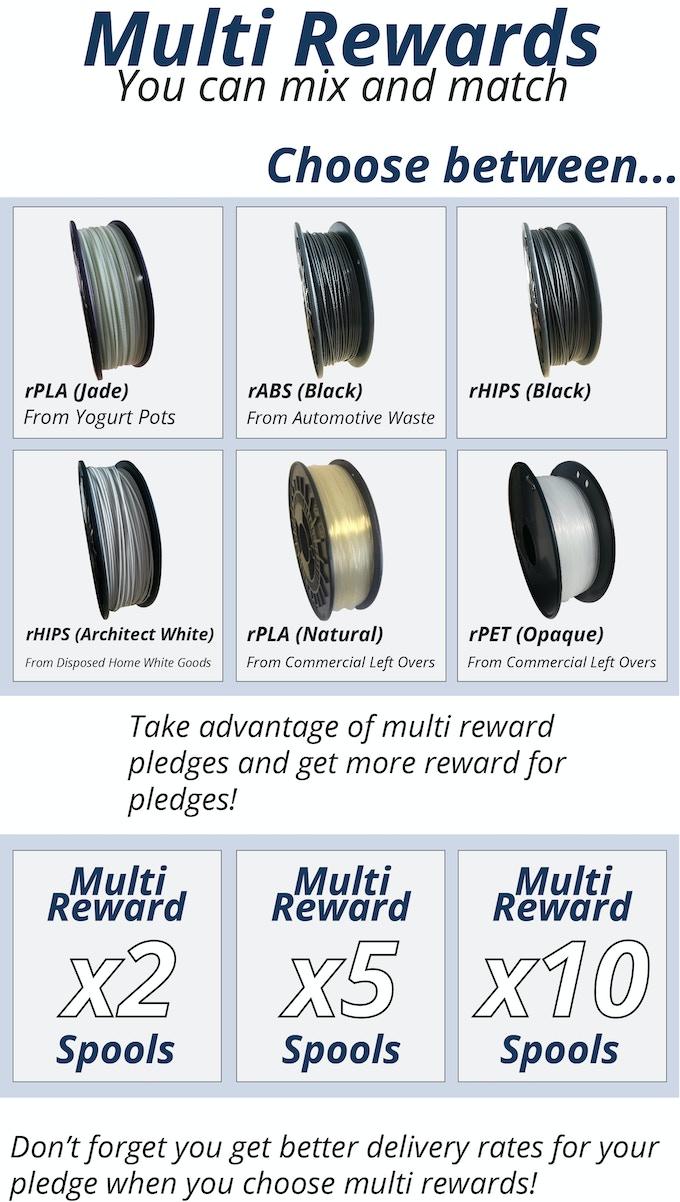 Multi spool rewards