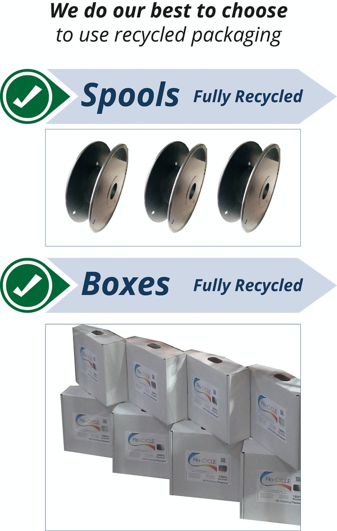 Spools and boxes fully recycled