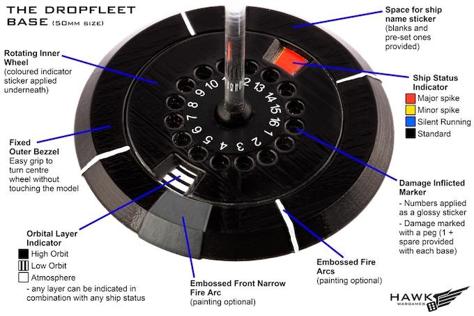 Dropfleet Commander by Hawk Wargames - Page 2 C6a2050535401effe27f7e4d9e83d7c3_original
