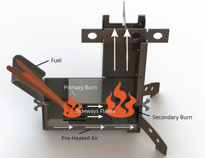 Hot Ash Camping Gear Wood Burning Rocket Stove By Hot Ash Kickstarter