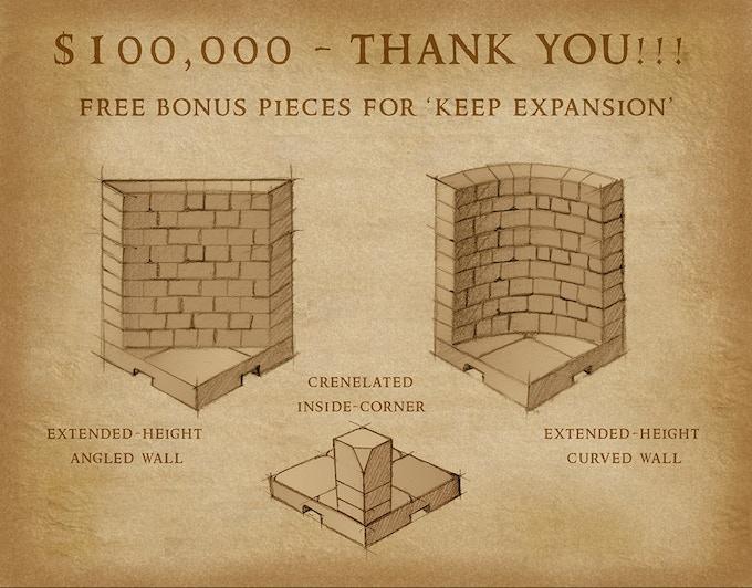 Free bonus items for 'Keep Expansion'