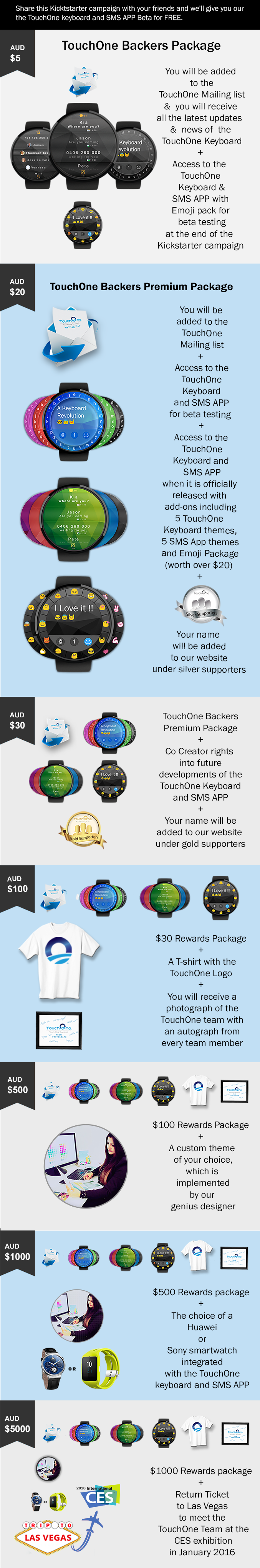 TouchOne Keyboard- The First Dedicated Smartwatch Keyboard by