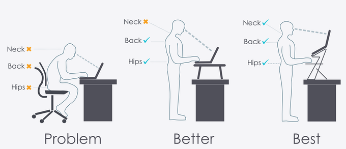 Make sure your standing desk covers all ergonomic problems