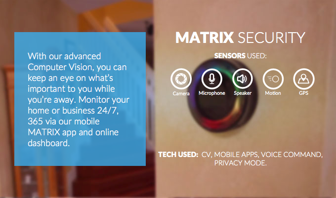 Matrix The World S First Smart Home App Ecosystem By