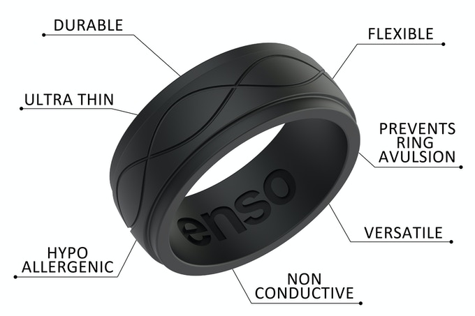 The Safest Most Versatile Wedding Ring On The Planet By