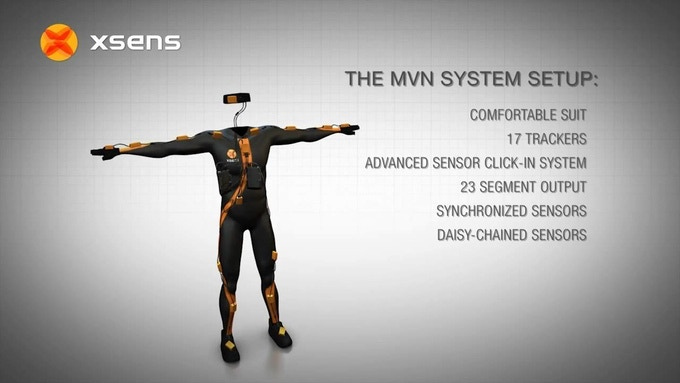 We are planning to get one of these. Xsens MVN will allow us to create extremely high-quality animations for your characters.