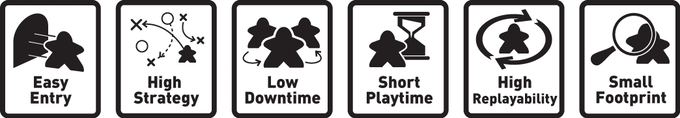 The features of a Tiny Epic game.