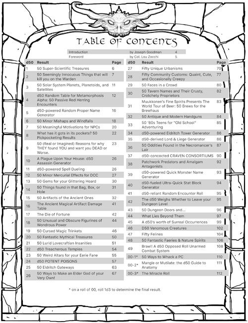 Click to see the Table Of Contents.