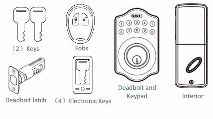 Blueguard-E Smart Deadbolt Lock Bluetooth Package