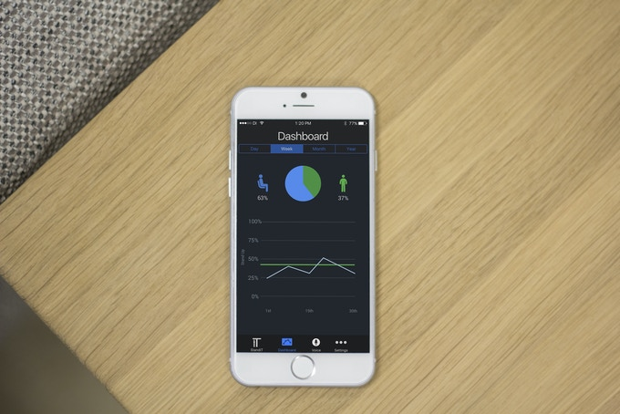StandiT app: Track how much time you are standing and sitting, setup a standing goal