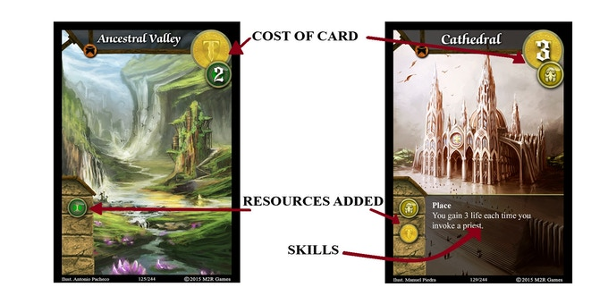 Place Cards and their Gold/Mana Cost