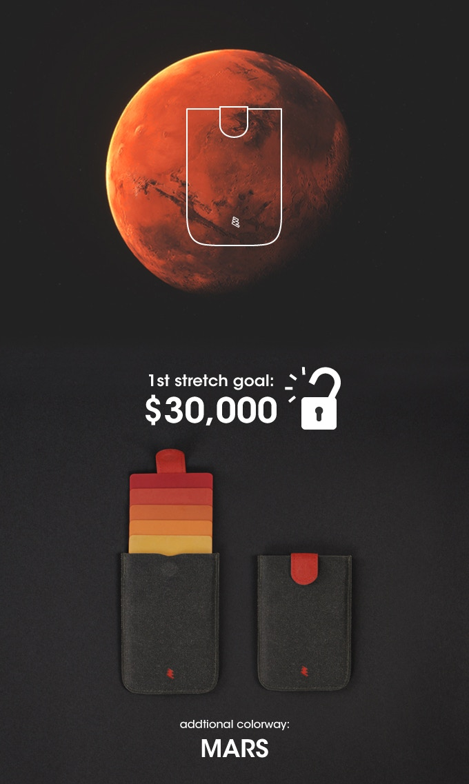Red Planet Edition Unlocked! Thank you so much!