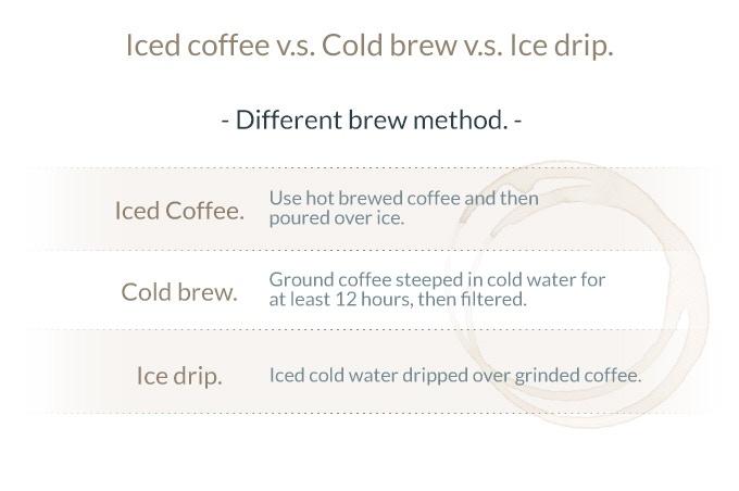 Dripo - 3 in 1 Travel Iced-drip Coffee Maker & Tumbler. by Emerge Lab. Kickstarter