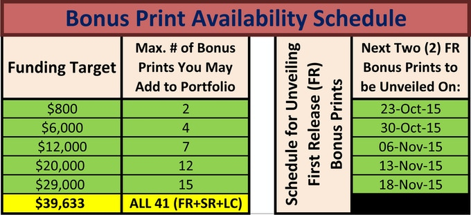 Bonus Print (BP) Availability Schedule - Funding has passed the $29,000 mark, therefore you may add up to 15 Bonus Prints. Once $39,633 in funding has been reached, you may pledge for up to ALL 41 Bonus Prints