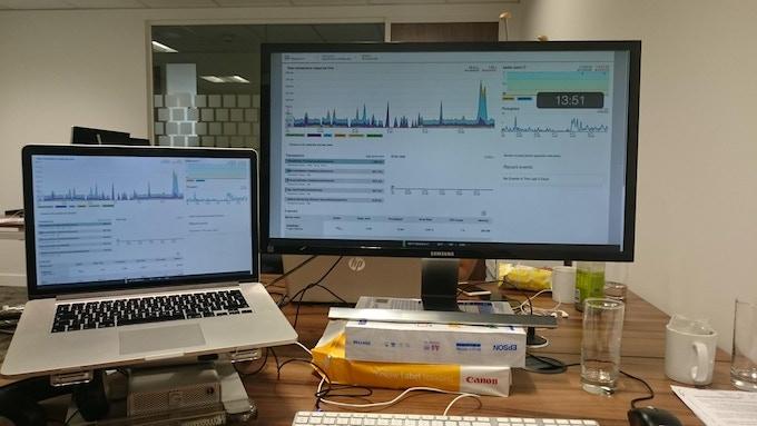 Screensaver Ninja showing server stats at a developer's workstation at MSTY