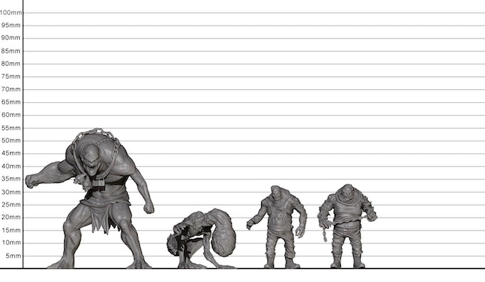 Abominations Scale