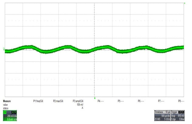 NerO 5V supply ripple