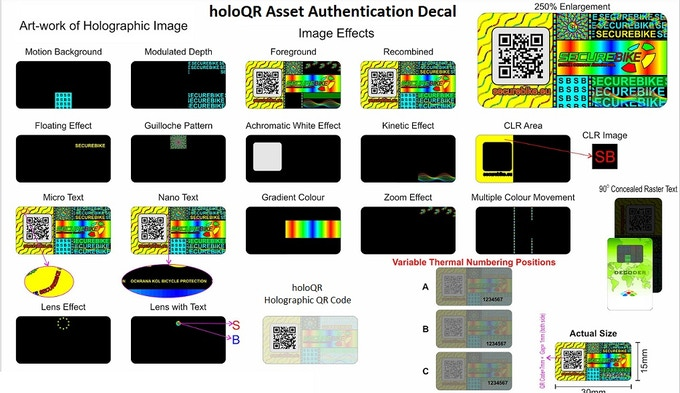 holoQR Design - Overt and Covert Security