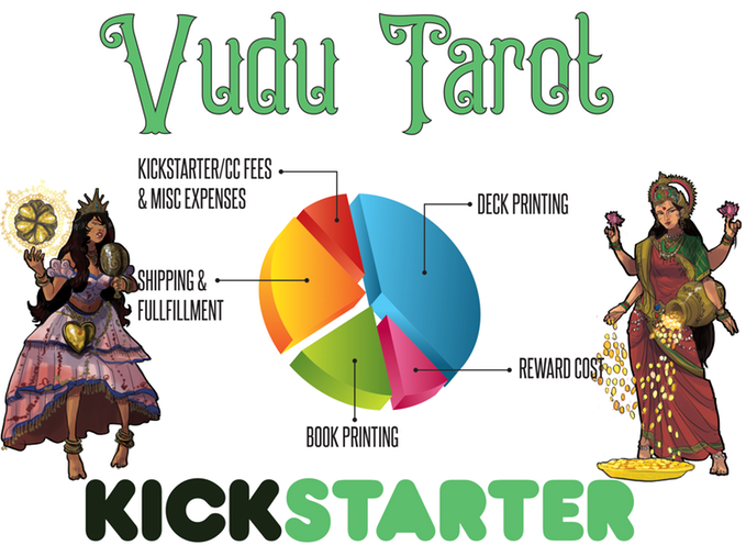 Vudu (Vodou, Voodoo) Tarot and Espiritismo Tarot Art Cards by Monroe