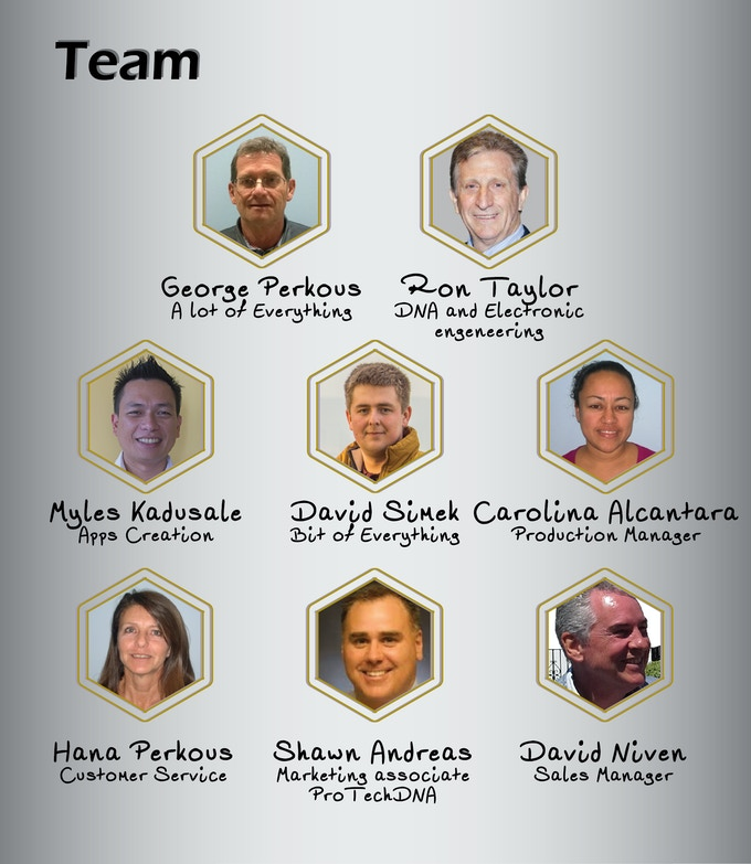OUR TEAM - Proven professionals in their respective fields and we are all fully dedicated to the project