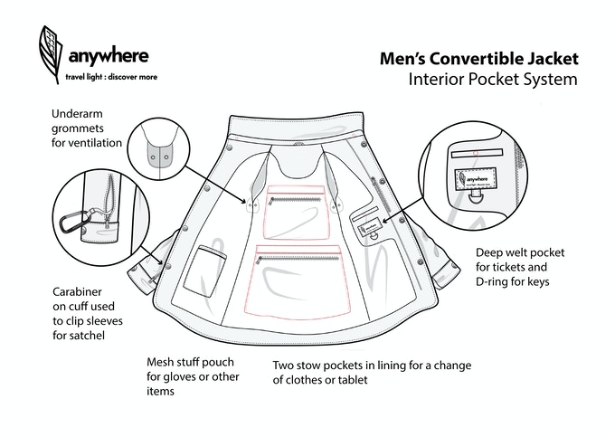 Our innovative interior pocket system is designed to carry your necessities without the bulk