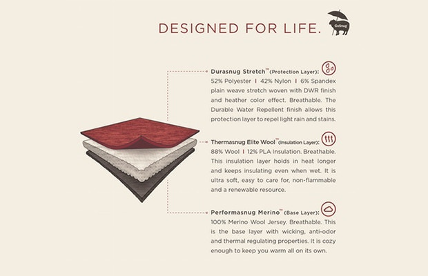 GoSnug 3-Layer Blanket System