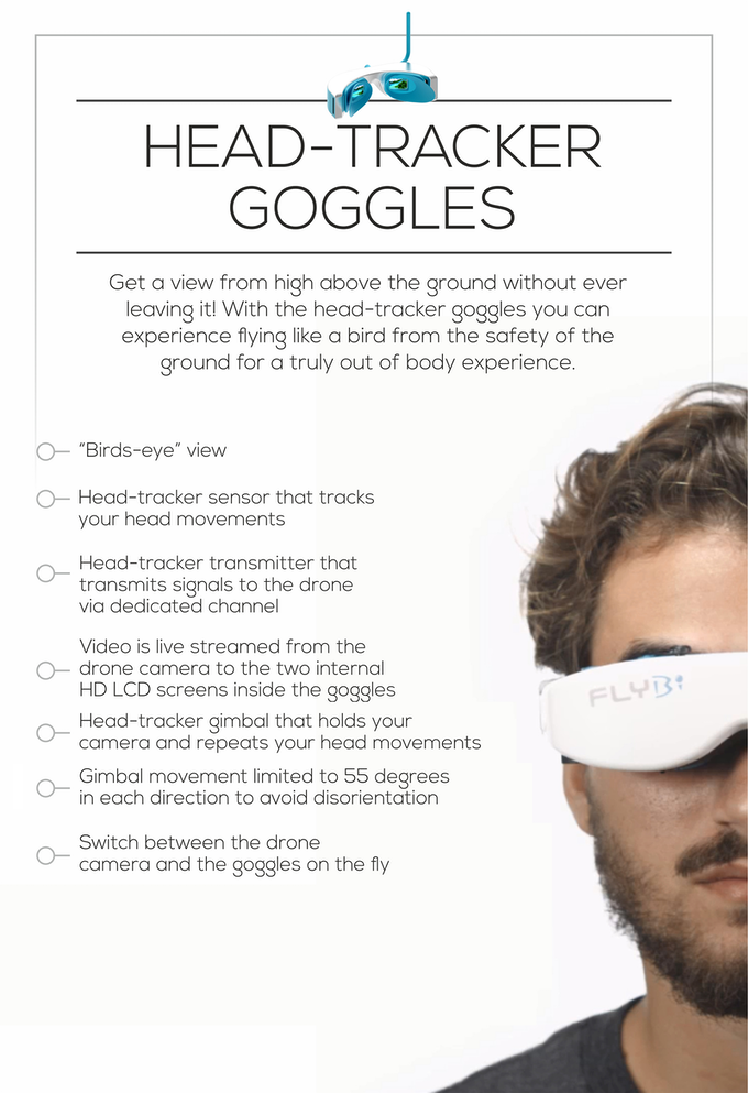 Head-Tracking Goggles