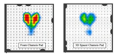 Pressure Mapping of 3D spacer chamois vs existing foam chamois