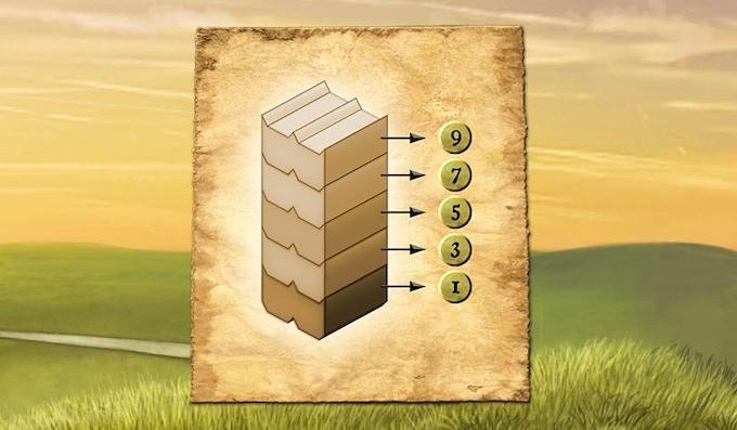 Level dependent scoring per built stone