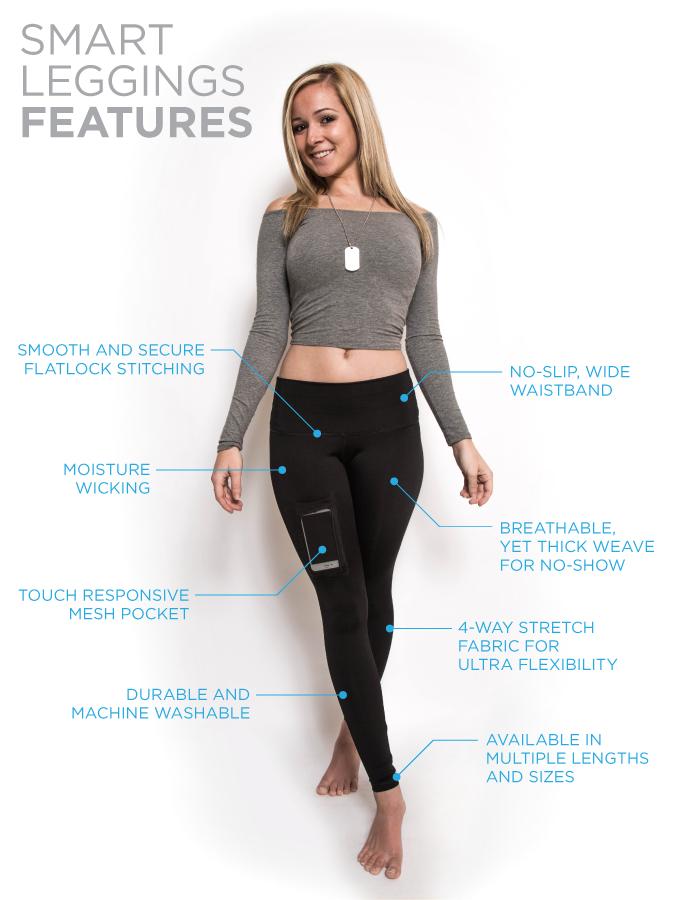 c73dc852aaa72 Lume Smart Leggings - Made For Your Smartphone by Waira Mungai — Kickstarter