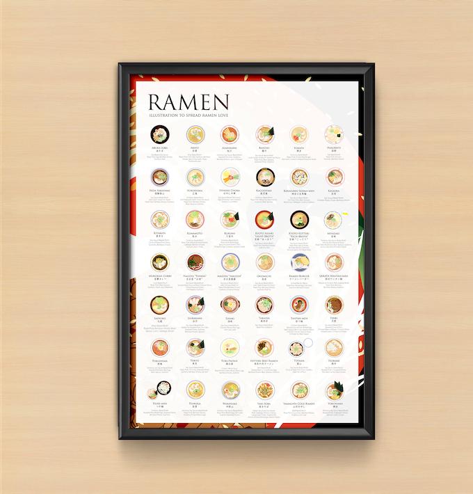 The Ramen Poster Jumbo, 24x36