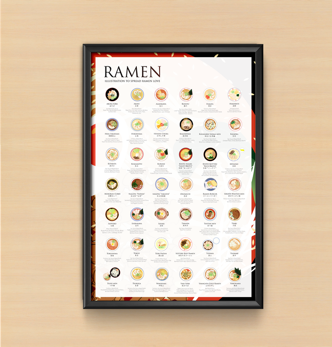 The Ramen Poster Jumbo, with 42 delicious regional Japanese ramen varieties!