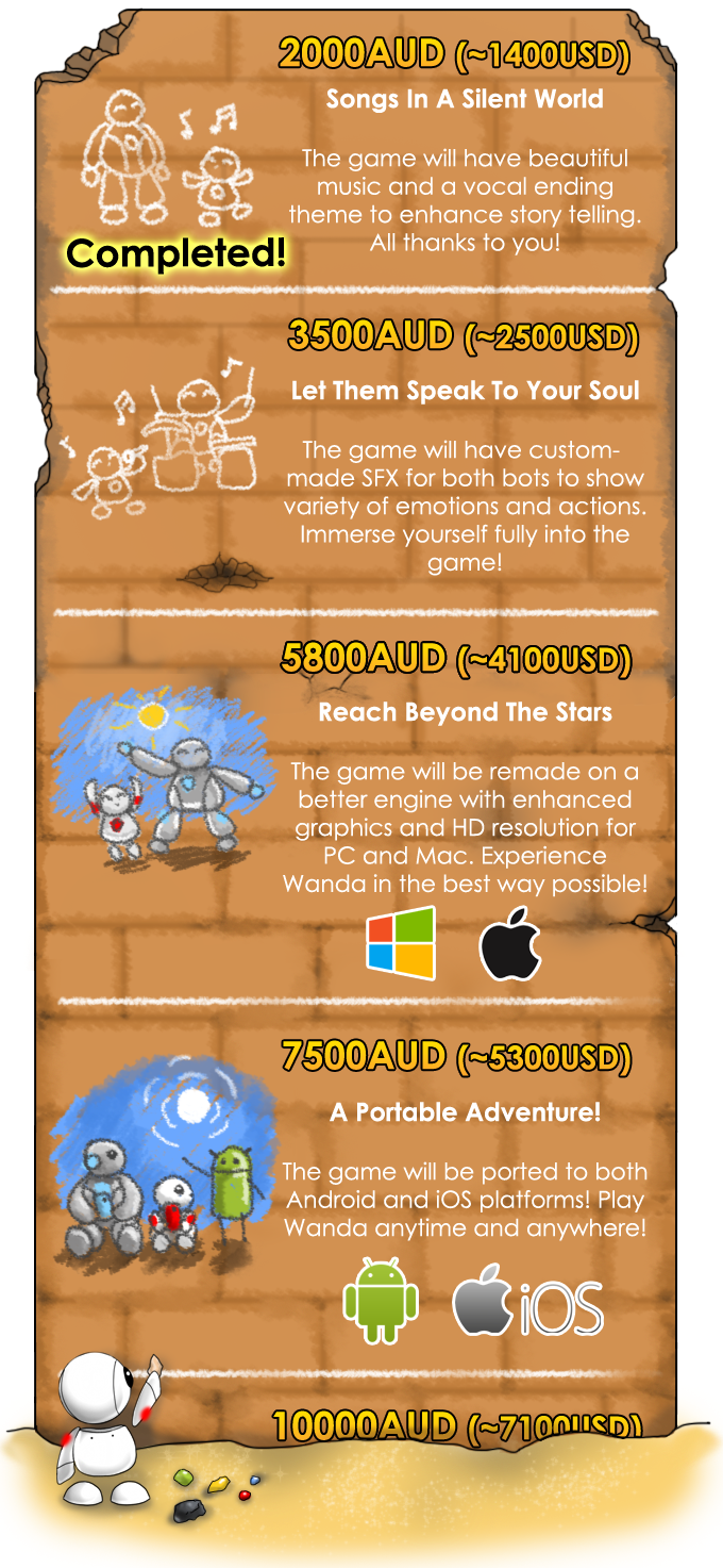 The final hidden stretch goal will be revealed once all goals are met!