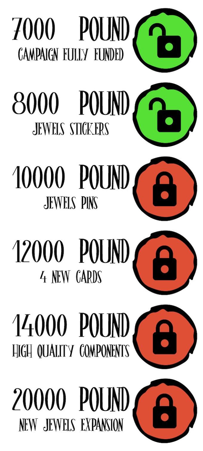 Jewels by Tabula Games — Kickstarter